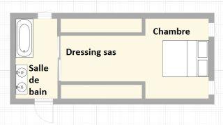 Plan d'aménagement de dressing